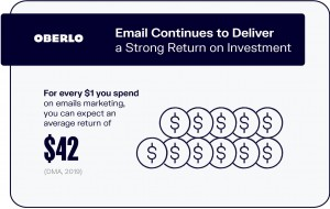 Email marketing stats 2020 - Internet marketing services